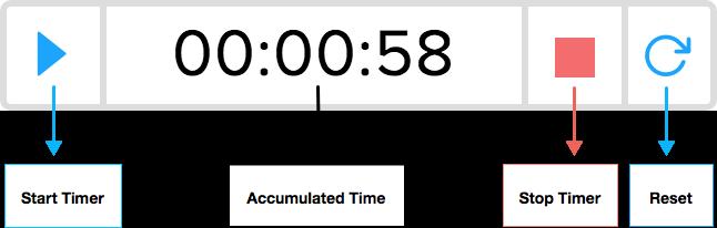 Tracking Time - Zoho Desk Knowledgebase